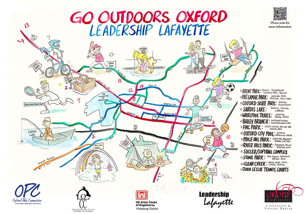Go Outdoors Oxford Map