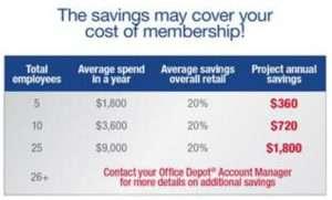 cost-savings-chart-768x464